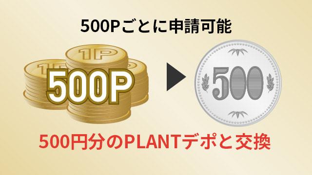 500Pごとに申請可能 500円分のPLANTデポと交換